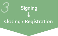 3.Signing to Settlement/ Registration
